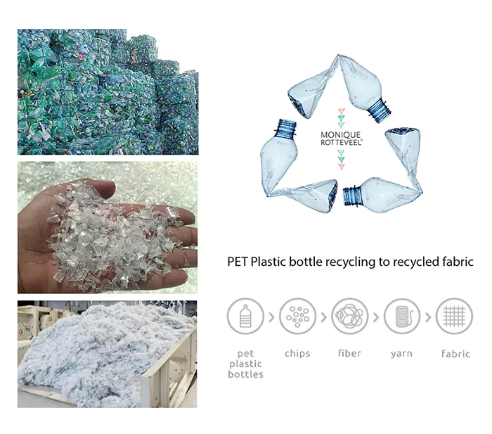 the-process-of-producing-fabrics-from-plastic-bottles